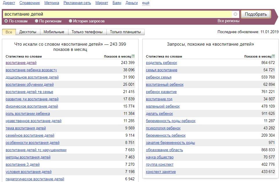 Яндекс Вордстат: как пользоваться