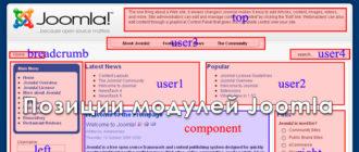 Позиции модулей Joomla